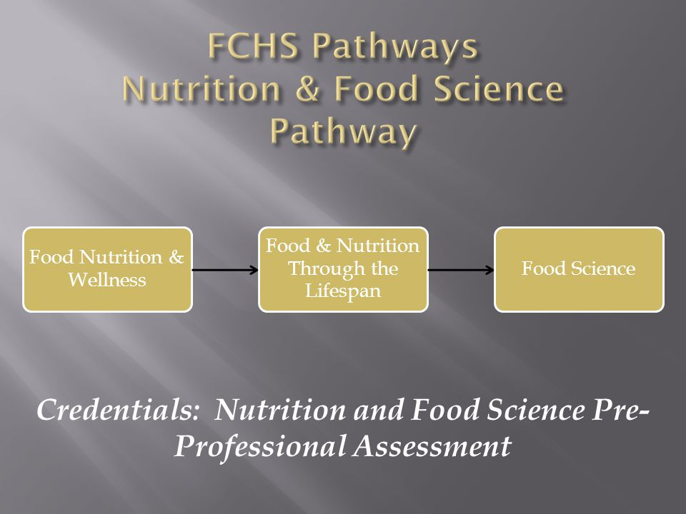 Credentials: Nutrition and Food Science Pre- Professional Assessment Food Nutrition & Wellness Food & Nutrition Through the Lifespan Food Science