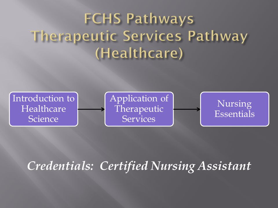 Credentials: Certified Nursing Assistant Introduction to Healthcare Science Application of Therapeutic Services Nursing Essentials