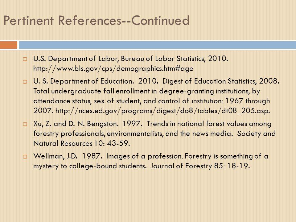 Pertinent References--Continued  U.S. Department of Labor, Bureau of Labor Statistics, 2010.