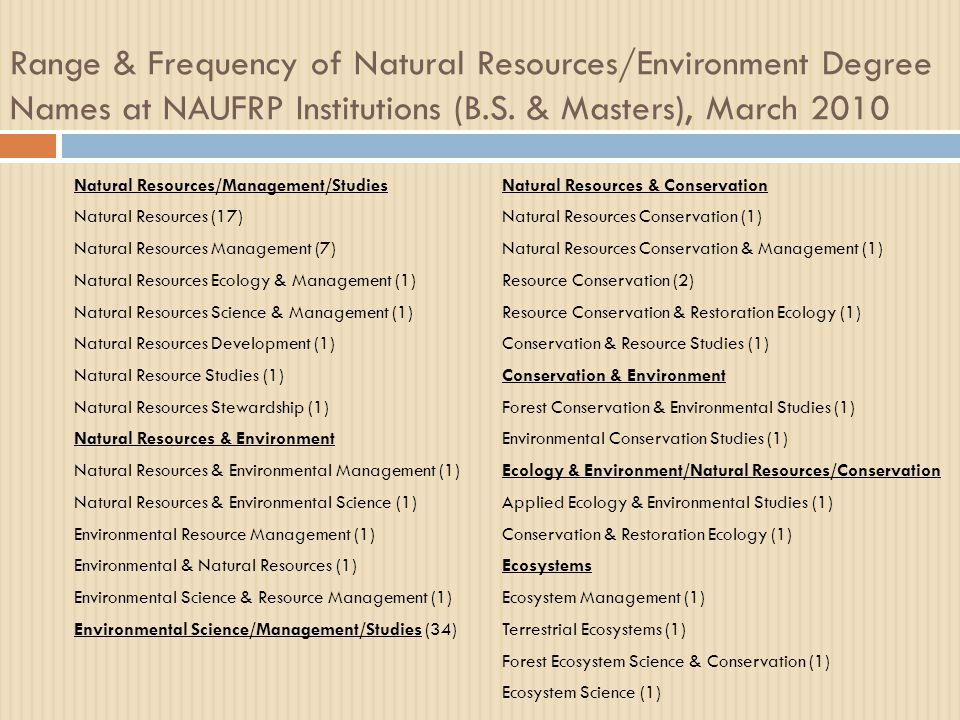 Range & Frequency of Natural Resources/Environment Degree Names at NAUFRP Institutions (B.S.
