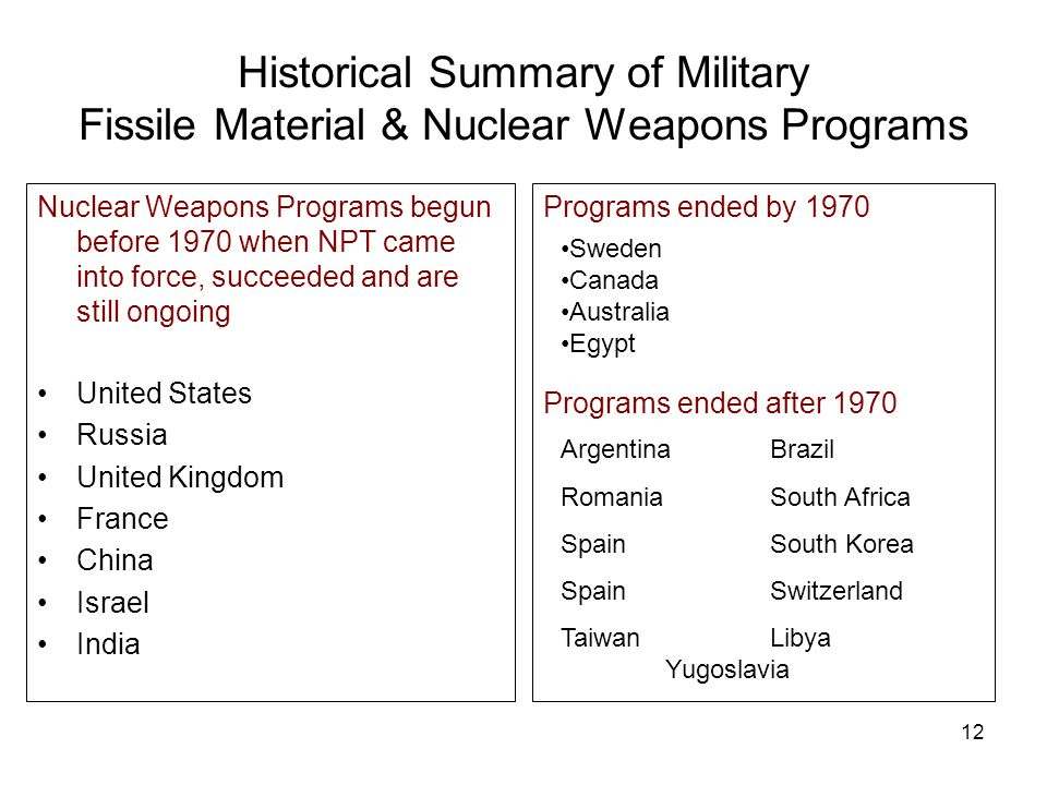 12 Historical Summary of Military Fissile Material & Nuclear Weapons Programs Nuclear Weapons Programs begun before 1970 when NPT came into force, succeeded and are still ongoing United States Russia United Kingdom France China Israel India Programs ended by 1970 Programs ended after 1970 Sweden Canada Australia Egypt ArgentinaBrazil RomaniaSouth Africa SpainSouth Korea SpainSwitzerland TaiwanLibya Yugoslavia