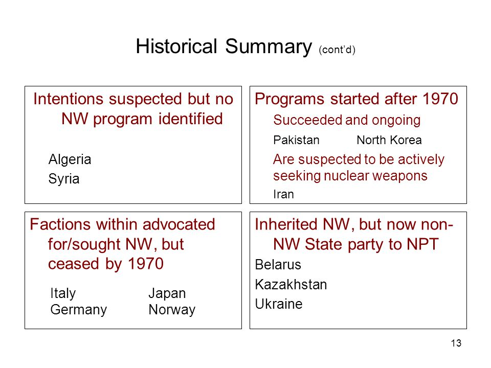 13 Historical Summary (cont'd) Intentions suspected but no NW program identified Algeria Syria Programs started after 1970 Succeeded and ongoing Pakistan North Korea Are suspected to be actively seeking nuclear weapons Iran Factions within advocated for/sought NW, but ceased by 1970 Inherited NW, but now non- NW State party to NPT Belarus Kazakhstan Ukraine Italy Japan GermanyNorway