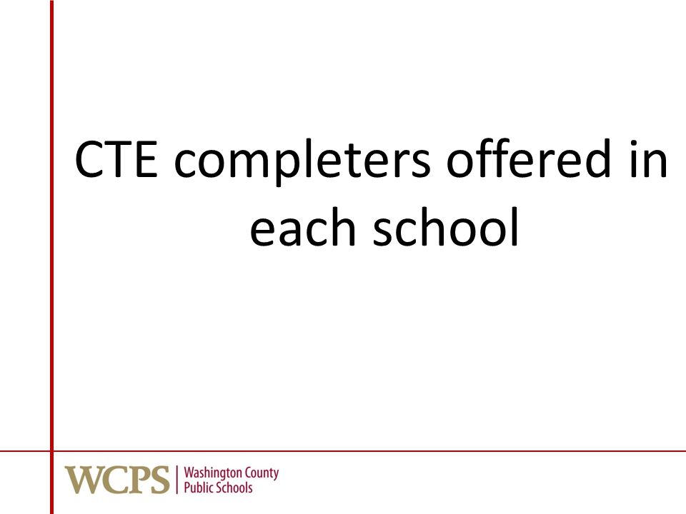 CTE completers offered in each school
