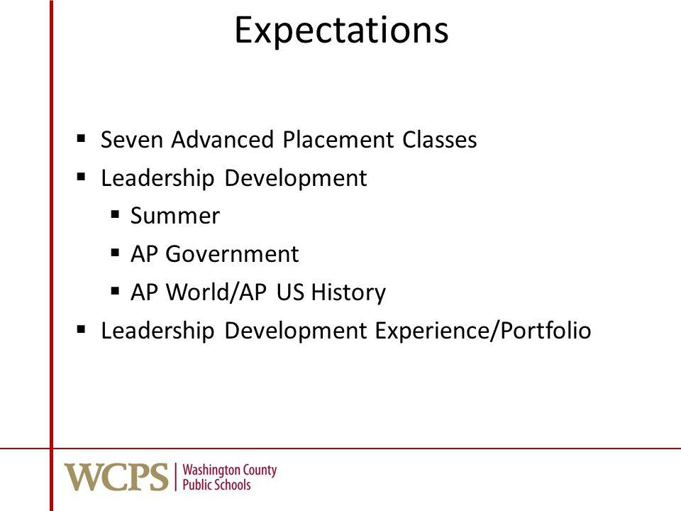 Expectations  Seven Advanced Placement Classes  Leadership Development  Summer  AP Government  AP World/AP US History  Leadership Development Experience/Portfolio