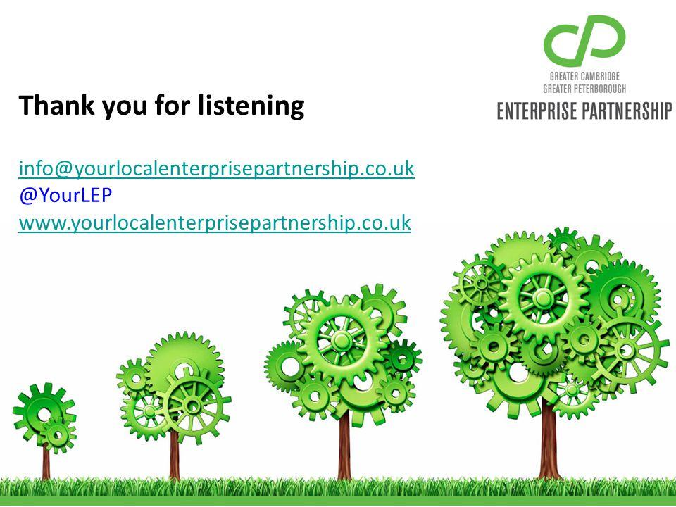 Thank you for listening info@yourlocalenterprisepartnership.co.uk @YourLEP www.yourlocalenterprisepartnership.co.uk info@yourlocalenterprisepartnership.co.uk www.yourlocalenterprisepartnership.co.uk