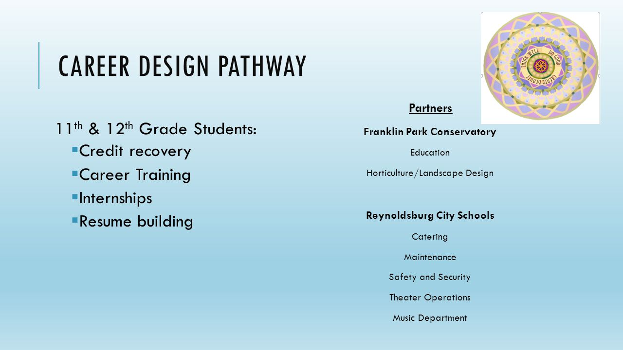 CAREER DESIGN PATHWAY 11 th & 12 th Grade Students:  Credit recovery  Career Training  Internships  Resume building Partners Franklin Park Conserv