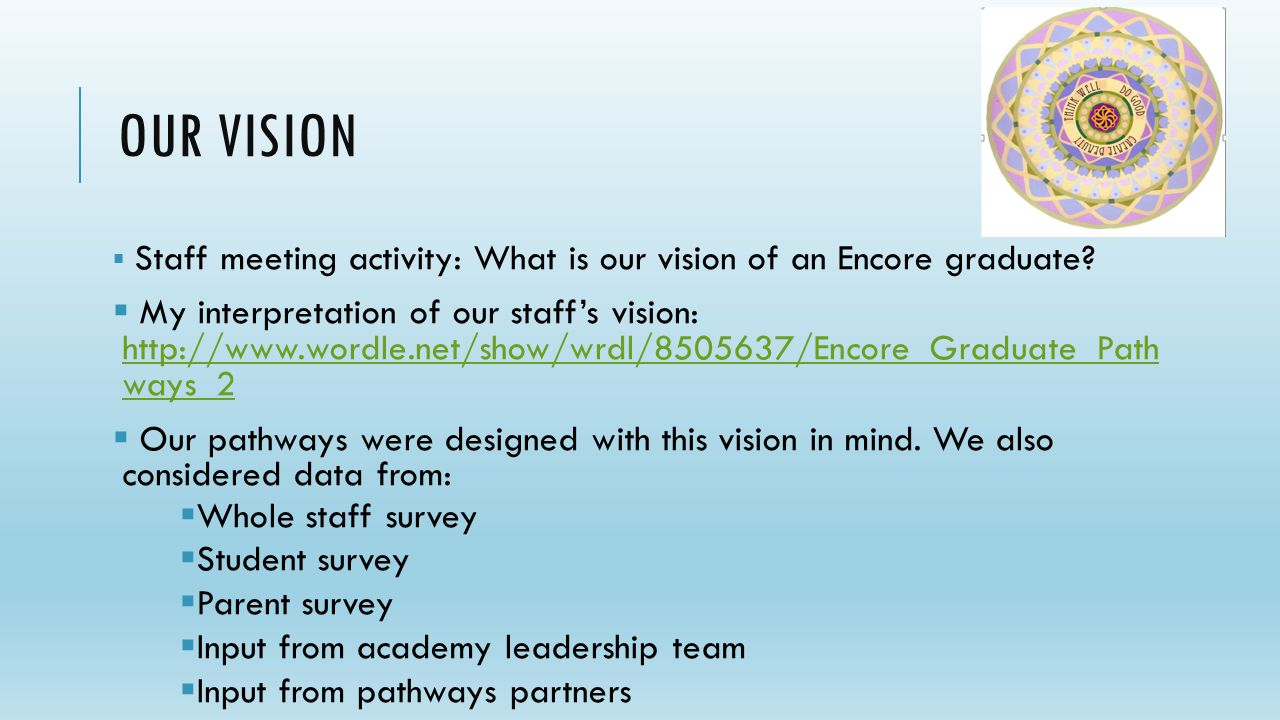 DRAFT OUR VISION  Staff meeting activity: What is our vision of an Encore graduate?  My interpretation of our staff's vision: http://www.wordle.net/