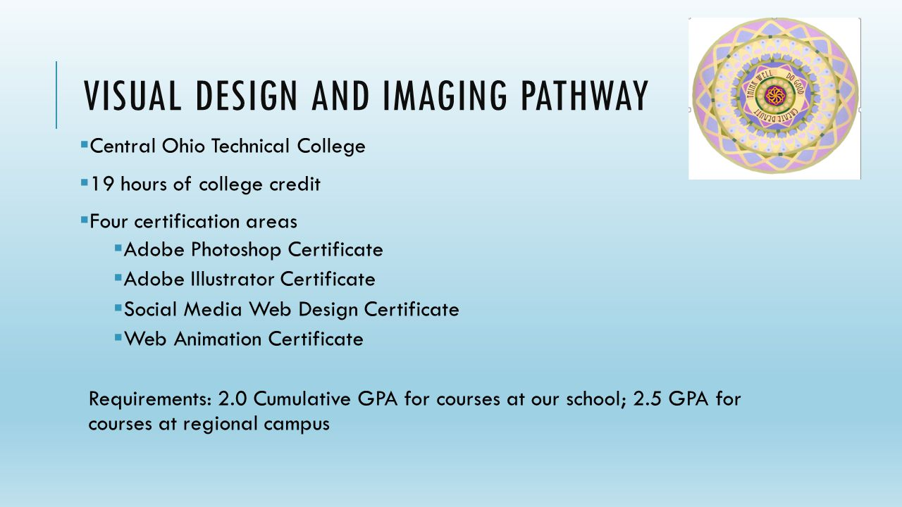 DRAFT VISUAL DESIGN AND IMAGING PATHWAY  Central Ohio Technical College  19 hours of college credit  Four certification areas  Adobe Photoshop Cer