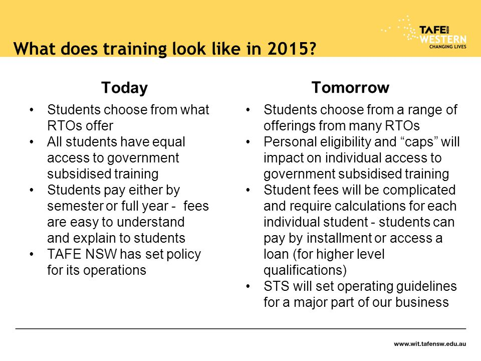 What does training look like in 2015.