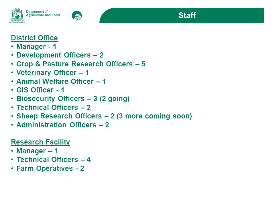 Staff District Office Manager - 1 Development Officers – 2 Crop & Pasture Research Officers – 5 Veterinary Officer – 1 Animal Welfare Officer – 1 GIS Officer - 1 Biosecurity Officers – 3 (2 going) Technical Officers – 2 Sheep Research Officers – 2 (3 more coming soon) Administration Officers – 2 Research Facility Manager – 1 Technical Officers – 4 Farm Operatives - 2