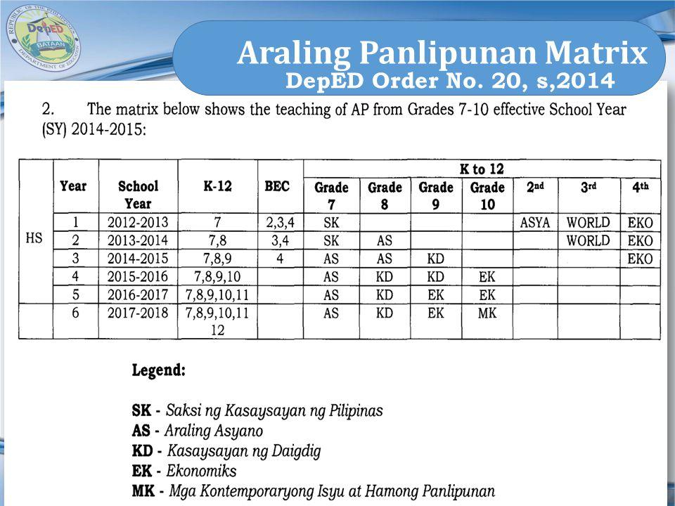 Region III DIVISION OF BATAAN Araling Panlipunan Matrix DepED Order No. 20, s,2014