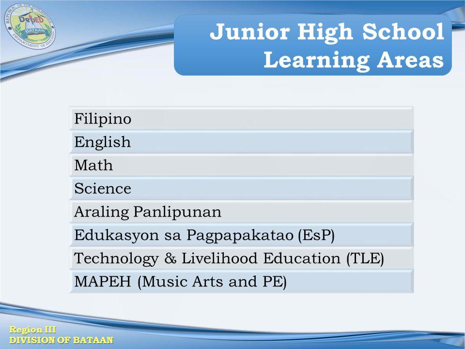 Region III DIVISION OF BATAAN Junior High School Learning Areas Filipino English Math Science Araling Panlipunan Edukasyon sa Pagpapakatao (EsP) Techn
