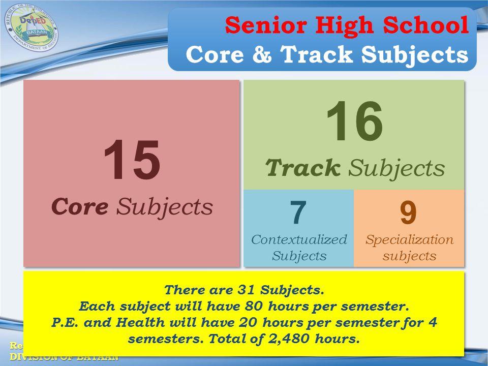Region III DIVISION OF BATAAN 15 Core Subjects 15 Core Subjects 16 Track Subjects 16 Track Subjects 7 Contextualized Subjects 7 Contextualized Subject