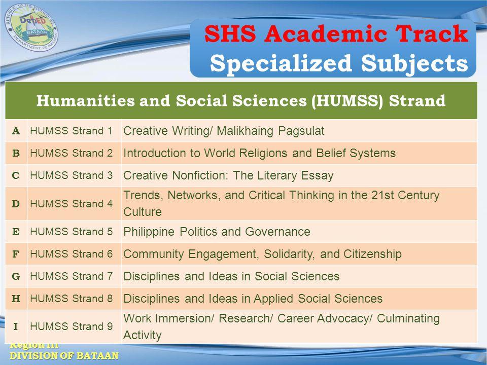 Region III DIVISION OF BATAAN Humanities and Social Sciences (HUMSS) Strand A HUMSS Strand 1 Creative Writing/ Malikhaing Pagsulat B HUMSS Strand 2 In