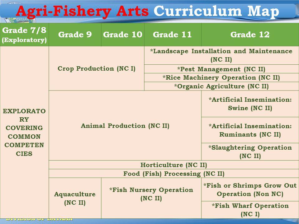 Region III DIVISION OF BATAAN Agri-Fishery Arts Curriculum Map Grade 7/8 (Exploratory) Grade 9Grade 10Grade 11Grade 12 EXPLORATO RY COVERING COMMON CO