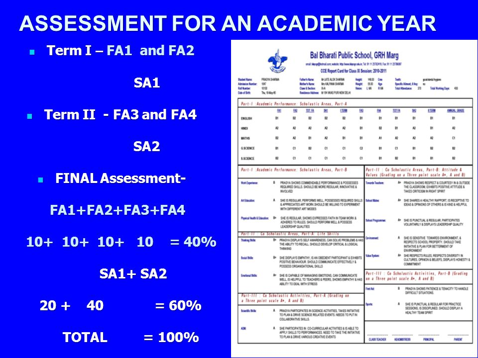 ASSESSMENT FOR AN ACADEMIC YEAR ASSESSMENT FOR AN ACADEMIC YEAR Term I – FA1 and FA2 Term I – FA1 and FA2 SA1 SA1 Term II - FA3 and FA4 Term II - FA3 and FA4 SA2 SA2 FINAL Assessment- FINAL Assessment- FA1+FA2+FA3+FA4 FA1+FA2+FA3+FA4 10+ 10+ 10+ 10 = 40% 10+ 10+ 10+ 10 = 40% SA1+ SA2 SA1+ SA2 20 + 40 = 60% TOTAL = 100% TOTAL = 100%