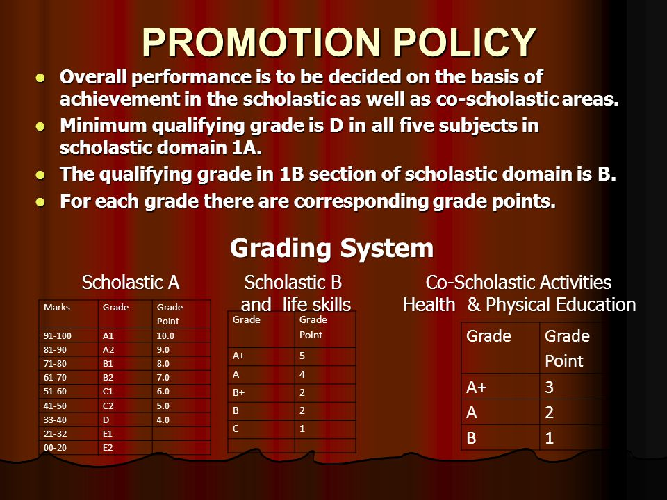 PROMOTION POLICY Overall performance is to be decided on the basis of achievement in the scholastic as well as co-scholastic areas.