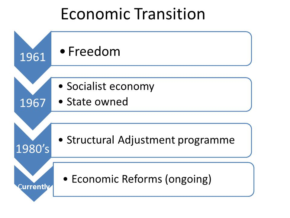 Economic Transition 1961 Freedom 1967 Socialist economy State owned 1980's Structural Adjustment programme Currently Economic Reforms (ongoing)