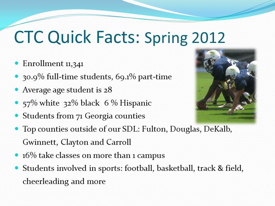 CTC Quick Facts: Spring 2012 Enrollment 11,341 30.9% full-time students, 69.1% part-time Average age student is 28 57% white 32% black 6 % Hispanic Students from 71 Georgia counties Top counties outside of our SDL: Fulton, Douglas, DeKalb, Gwinnett, Clayton and Carroll 16% take classes on more than 1 campus Students involved in sports: football, basketball, track & field, cheerleading and more