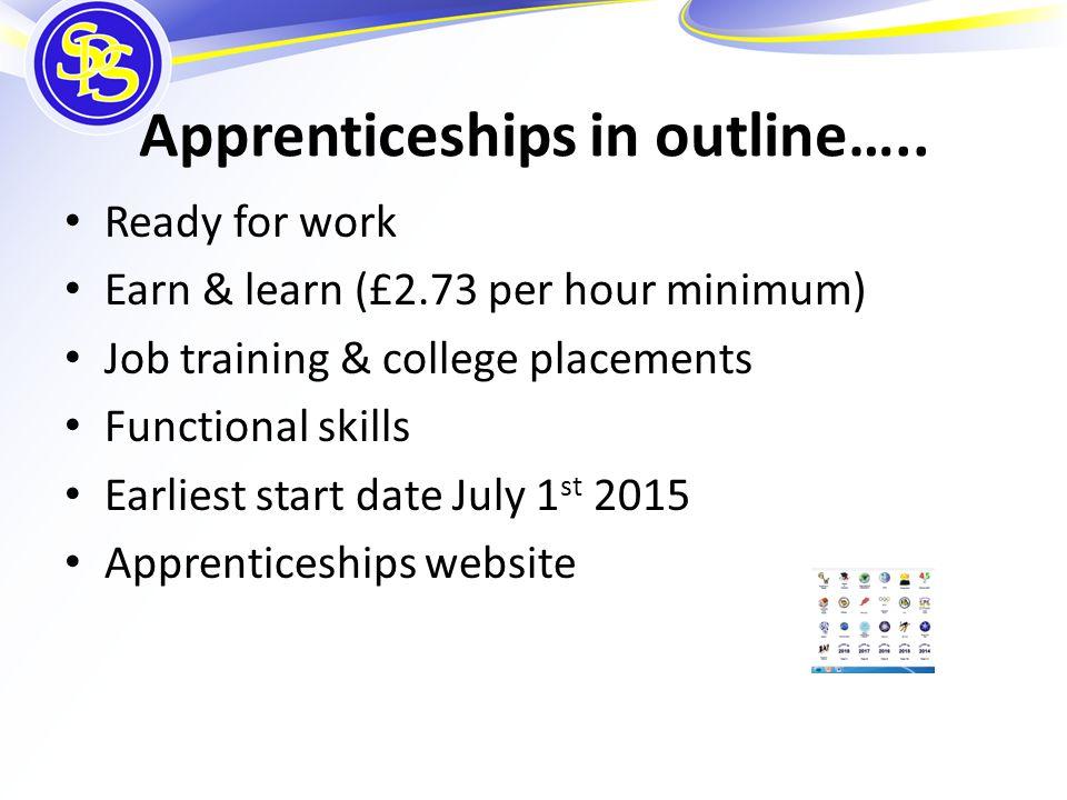 Apprenticeships in outline…..