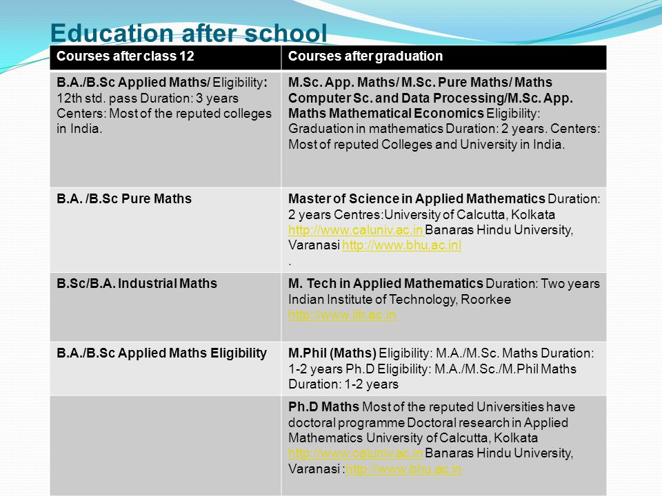 Education after school Courses after class 12Courses after graduation B.A./B.Sc Applied Maths/ Eligibility: 12th std.