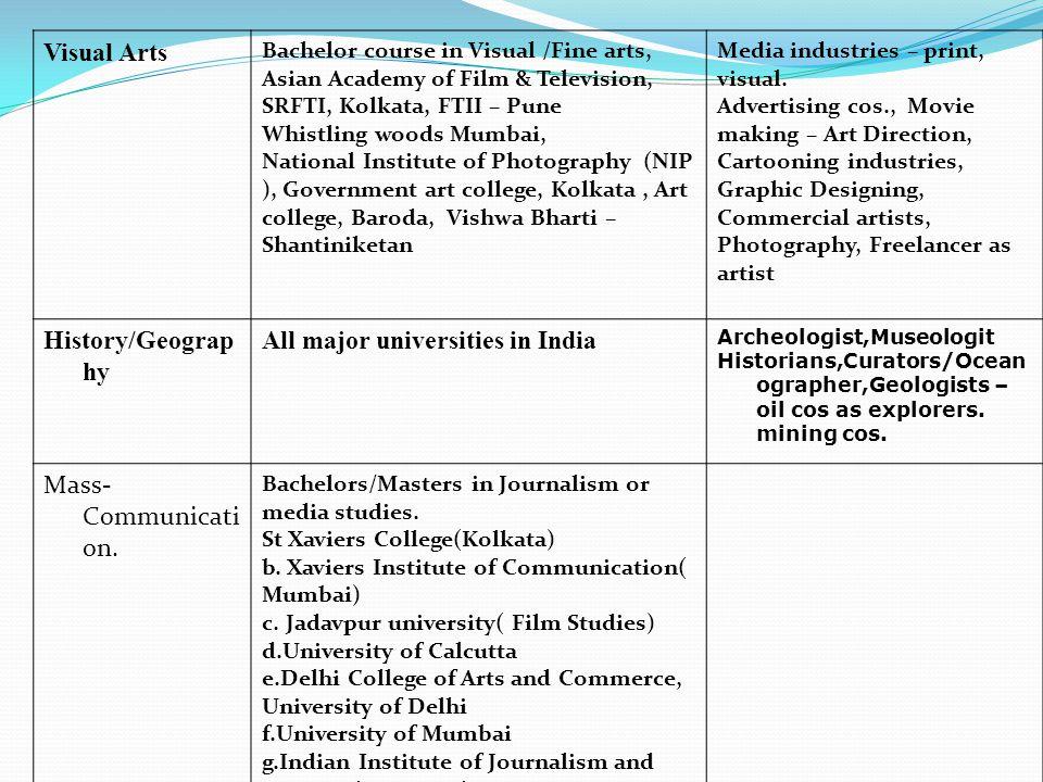 Visual Arts Bachelor course in Visual /Fine arts, Asian Academy of Film & Television, SRFTI, Kolkata, FTII – Pune Whistling woods Mumbai, National Ins