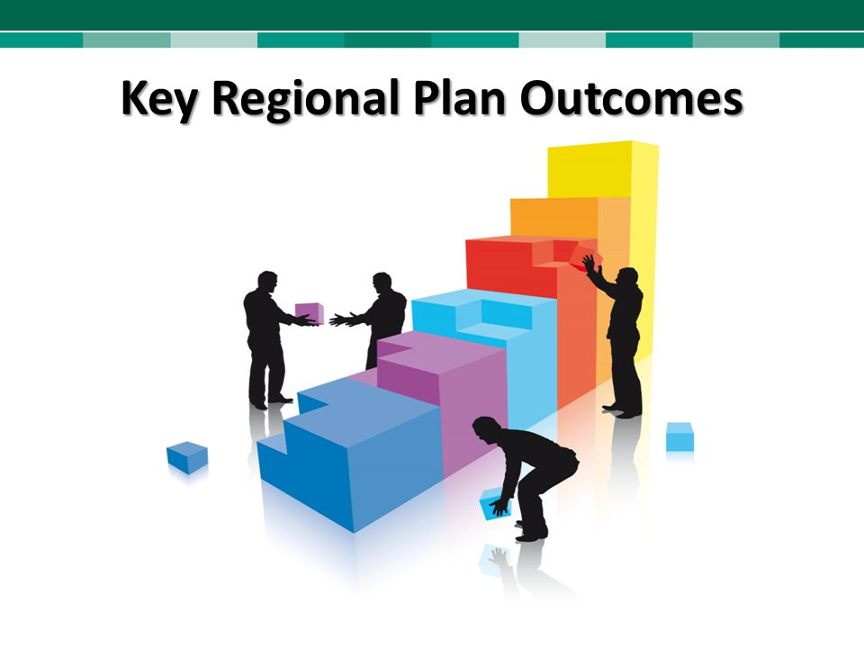 Key Regional Plan Outcomes