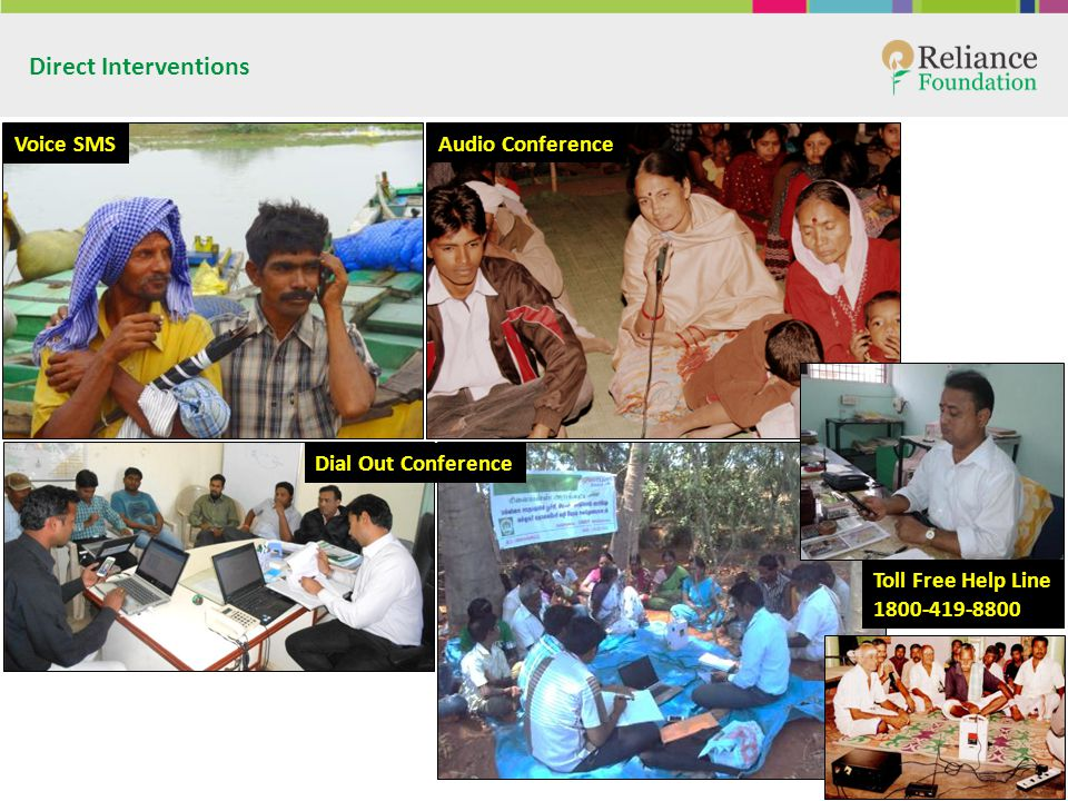 Direct Interventions Voice SMS Audio Conference Dial Out Conference Toll Free Help Line 1800-419-8800