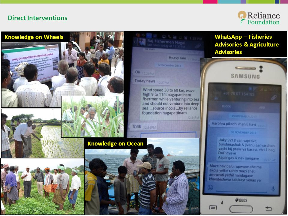 Direct Interventions Knowledge on Wheels Knowledge on Ocean WhatsApp – Fisheries Advisories & Agriculture Advisories