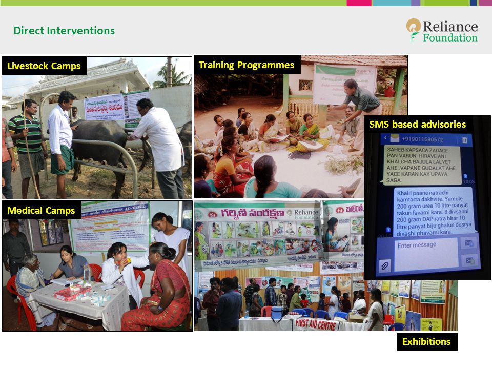 Direct Interventions Livestock Camps Medical Camps Training Programmes Exhibitions SMS based advisories