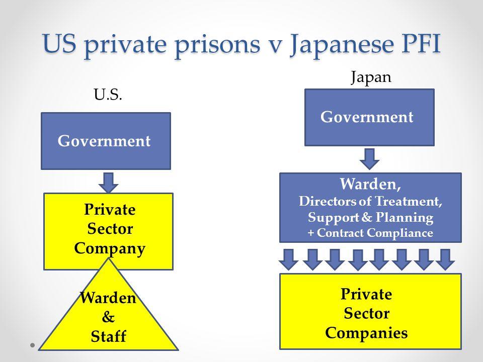 US private prisons v Japanese PFI U.S.