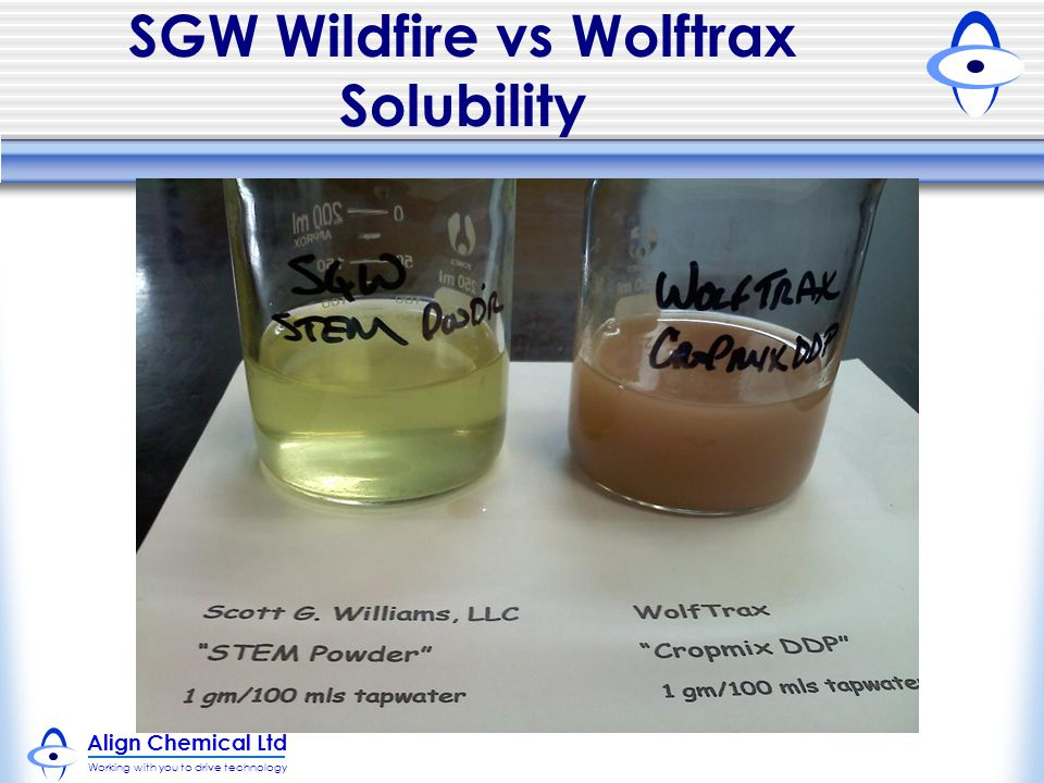 Align Chemical Ltd Working with you to drive technology SGW Wildfire vs Wolftrax Solubility
