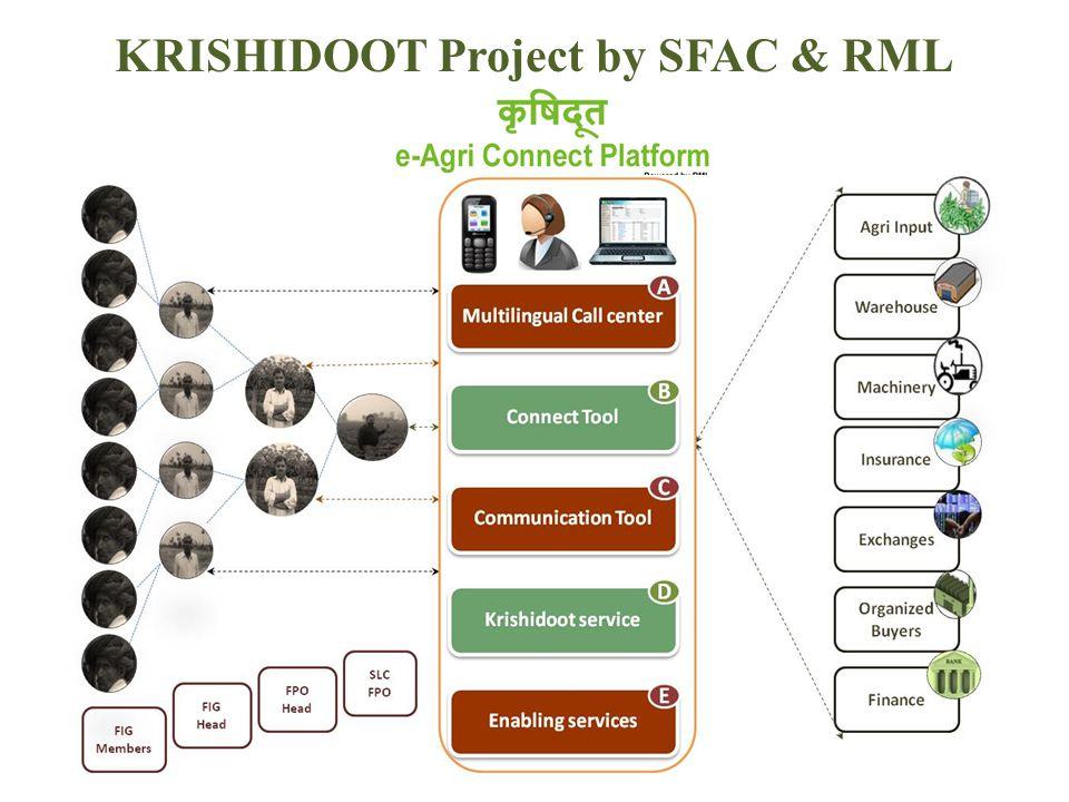 18 KRISHIDOOT Project by SFAC & RML