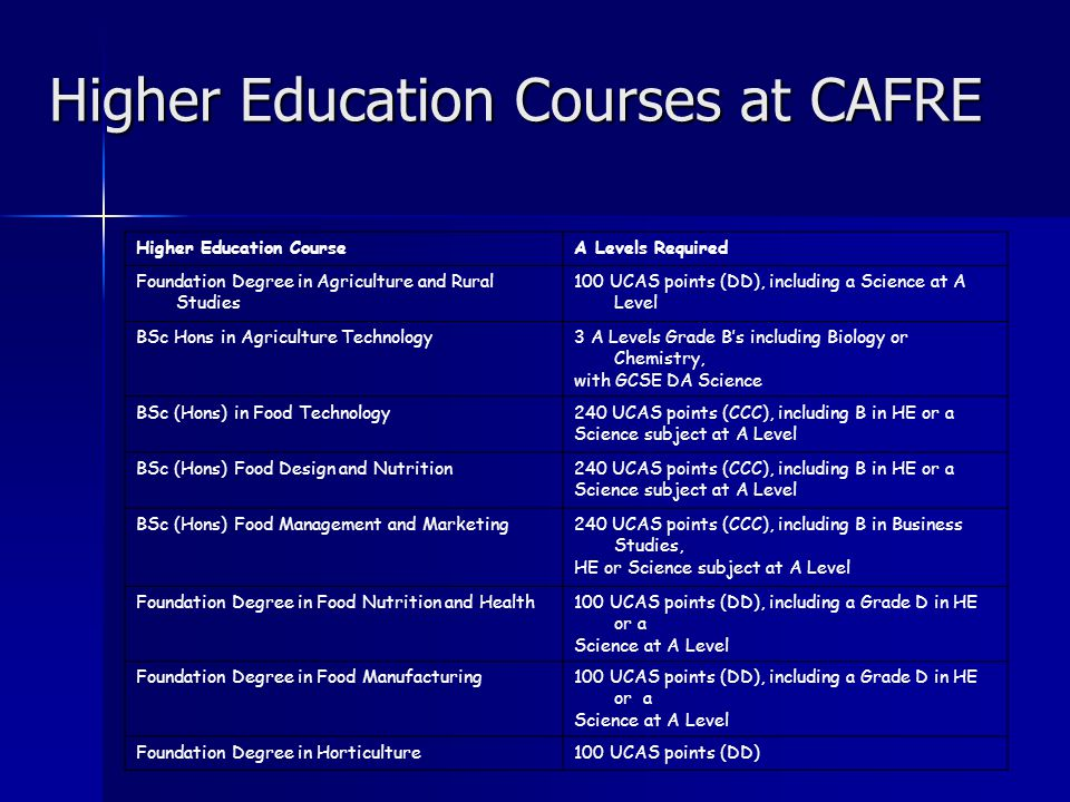Higher Education Courses at CAFRE Higher Education CourseA Levels Required Foundation Degree in Agriculture and Rural Studies 100 UCAS points (DD), including a Science at A Level BSc Hons in Agriculture Technology3 A Levels Grade B's including Biology or Chemistry, with GCSE DA Science BSc (Hons) in Food Technology240 UCAS points (CCC), including B in HE or a Science subject at A Level BSc (Hons) Food Design and Nutrition240 UCAS points (CCC), including B in HE or a Science subject at A Level BSc (Hons) Food Management and Marketing240 UCAS points (CCC), including B in Business Studies, HE or Science subject at A Level Foundation Degree in Food Nutrition and Health100 UCAS points (DD), including a Grade D in HE or a Science at A Level Foundation Degree in Food Manufacturing100 UCAS points (DD), including a Grade D in HE or a Science at A Level Foundation Degree in Horticulture100 UCAS points (DD)
