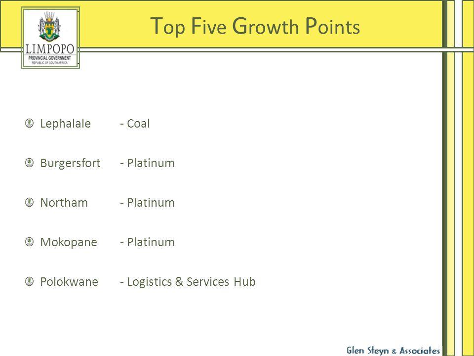 Project Overview T op F ive G rowth P oints 123 4567 Lephalale- Coal Burgersfort- Platinum Northam- Platinum Mokopane- Platinum Polokwane - Logistics & Services Hub