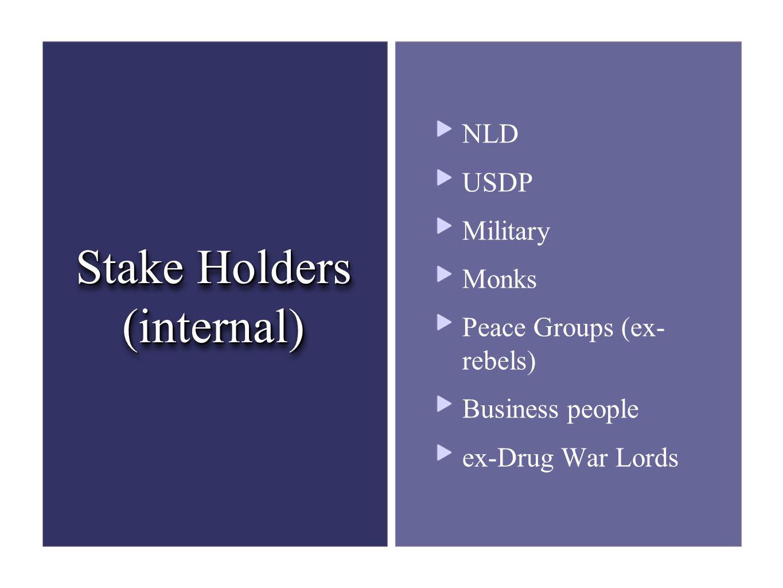 Stake Holders (internal) NLD USDP Military Monks Peace Groups (ex- rebels) Business people ex-Drug War Lords