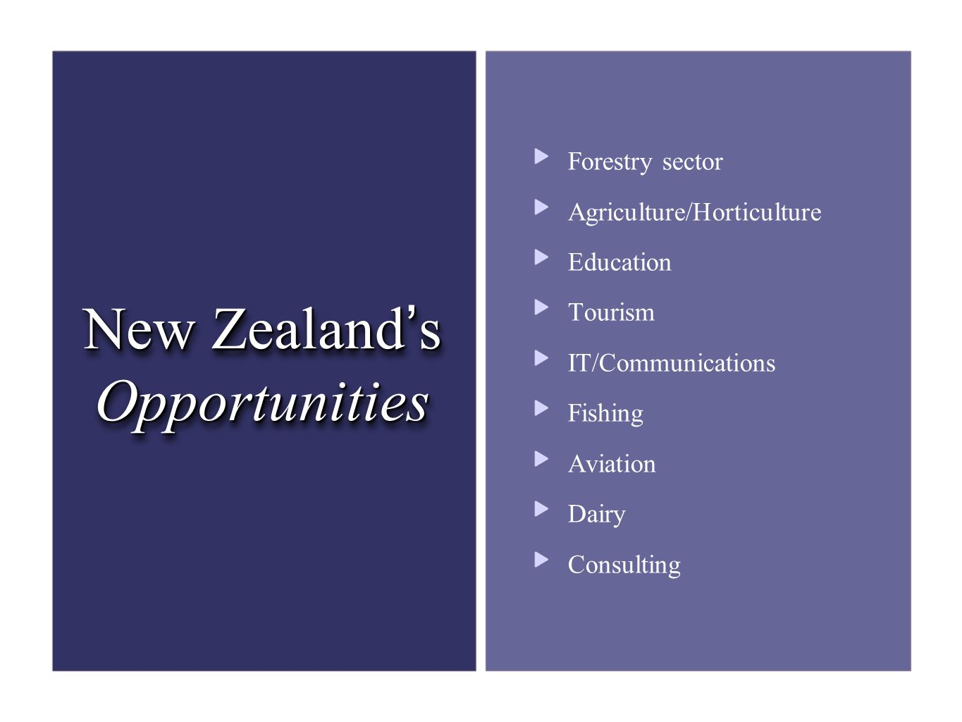New Zealand's Opportunities Forestry sector Agriculture/Horticulture Education Tourism IT/Communications Fishing Aviation Dairy Consulting