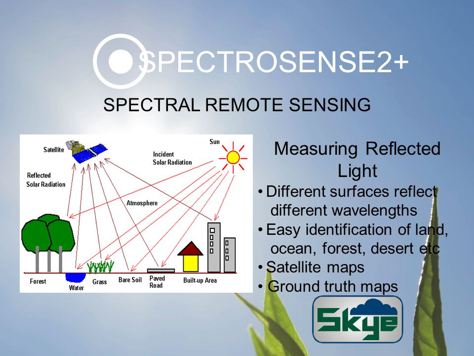 SPECTRAL REMOTE SENSING Measuring Reflected Light Different surfaces reflect different wavelengths Easy identification of land, ocean, forest, desert etc Satellite maps Ground truth maps SPECTROSENSE2+