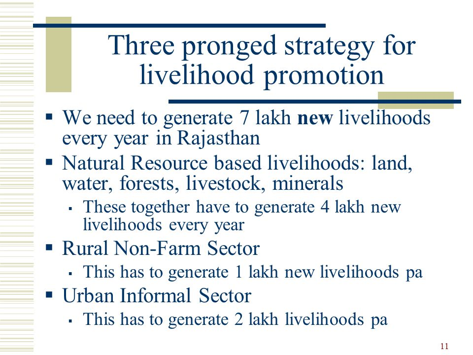 11 Three pronged strategy for livelihood promotion  We need to generate 7 lakh new livelihoods every year in Rajasthan  Natural Resource based livelihoods: land, water, forests, livestock, minerals  These together have to generate 4 lakh new livelihoods every year  Rural Non-Farm Sector  This has to generate 1 lakh new livelihoods pa  Urban Informal Sector  This has to generate 2 lakh livelihoods pa