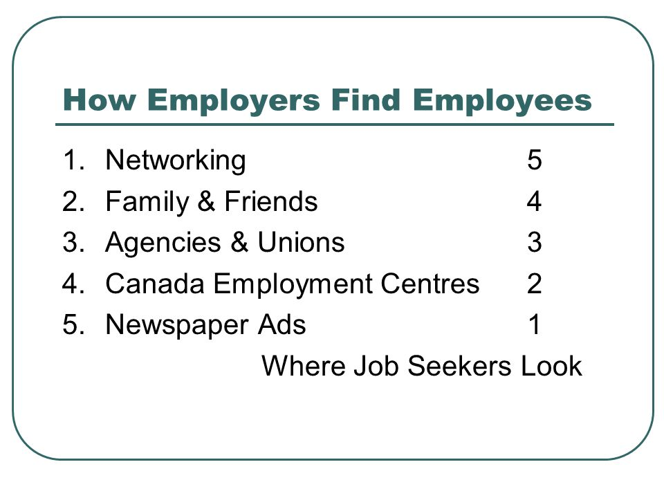 How Employers Find Employees 1.Networking5 2.Family & Friends4 3.Agencies & Unions3 4.Canada Employment Centres2 5.Newspaper Ads1 Where Job Seekers Look