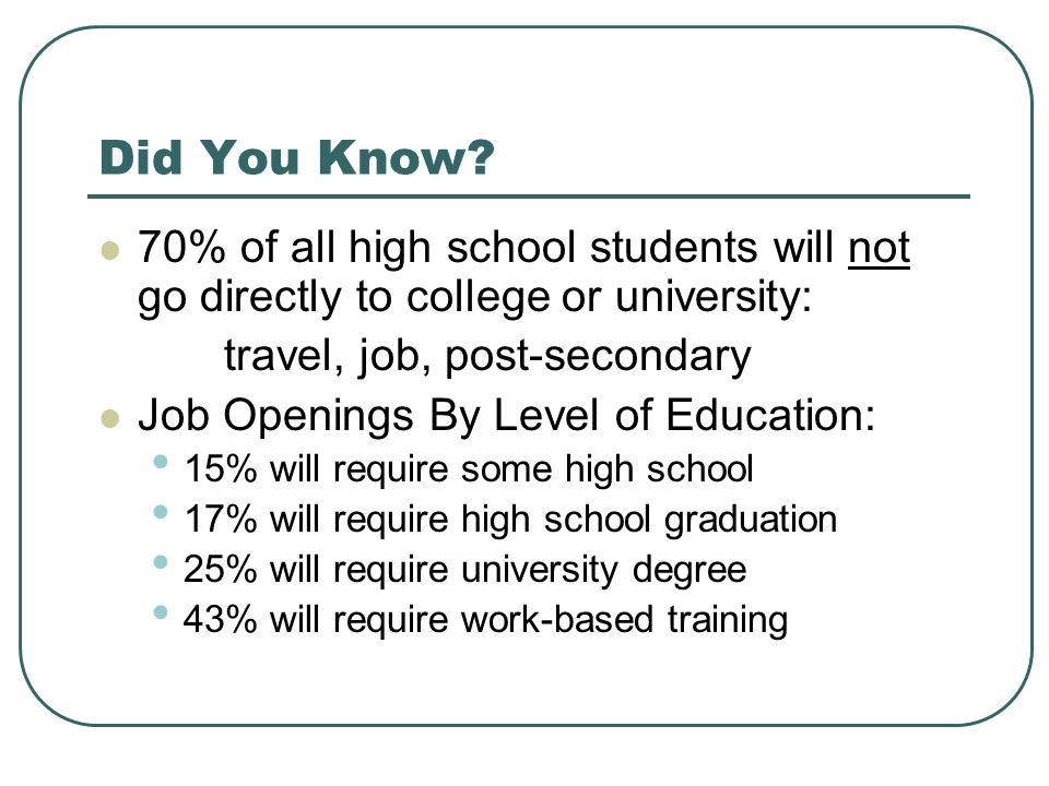 If you are interested…… In becoming involved with the Secondary School Apprenticeship Program,