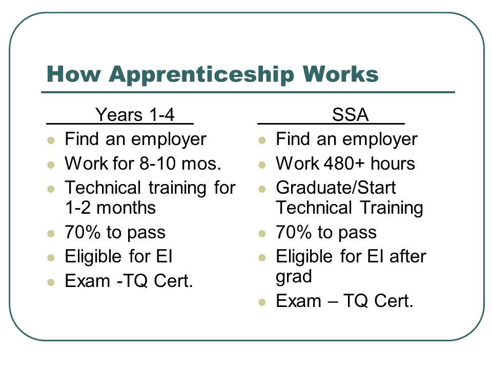 How Apprenticeship Works Years 1-4 Find an employer Work for 8-10 mos.