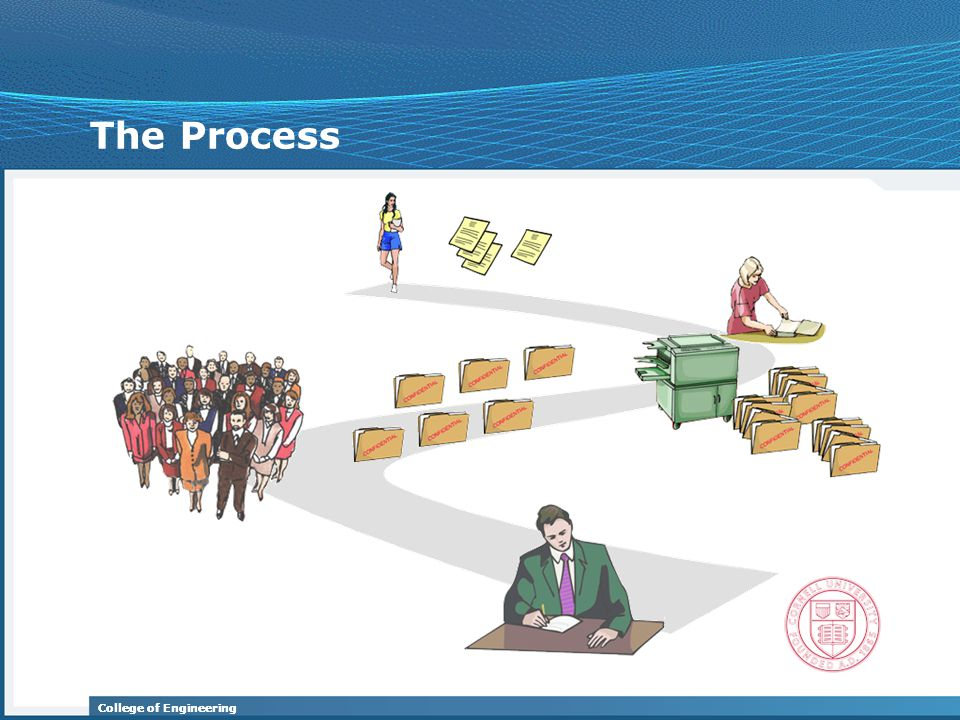 College of Engineering The Process
