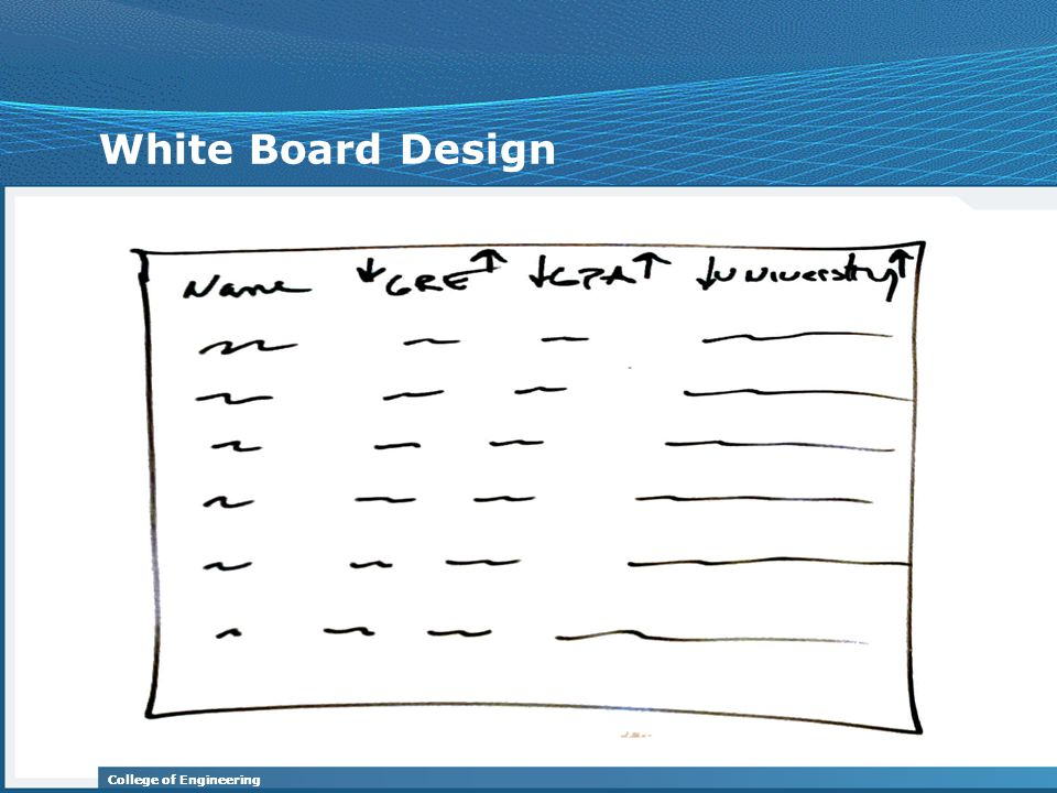 College of Engineering White Board Design