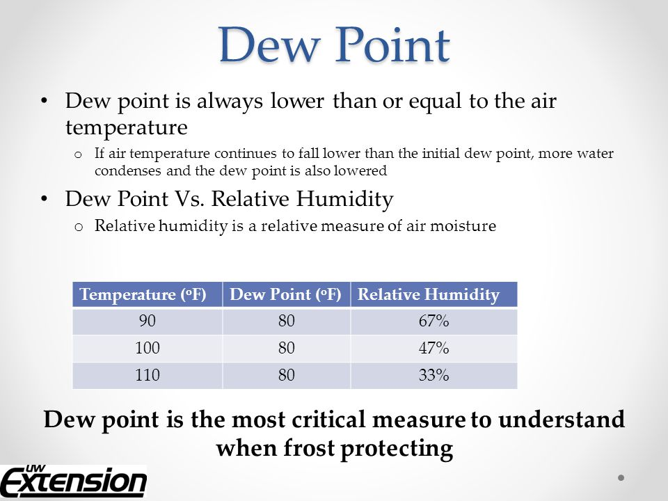 Dew Point Dew point is always lower than or equal to the air temperature o If air temperature continues to fall lower than the initial dew point, more