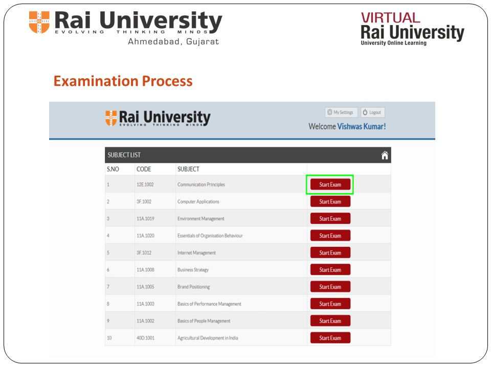 Examination Process