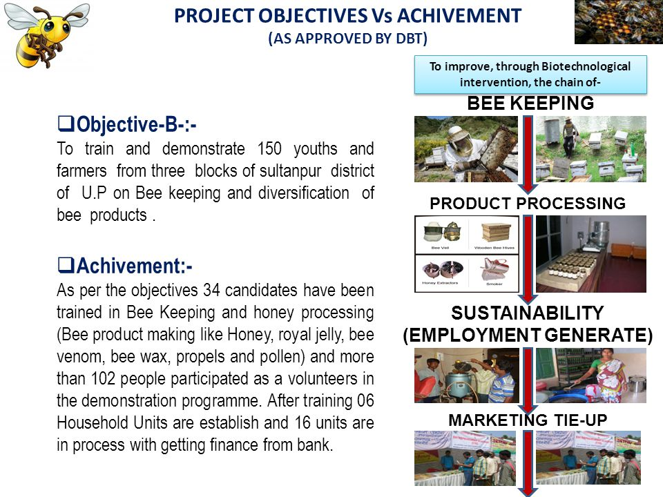  Objective-B-:- To train and demonstrate 150 youths and farmers from three blocks of sultanpur district of U.P on Bee keeping and diversification of bee products.