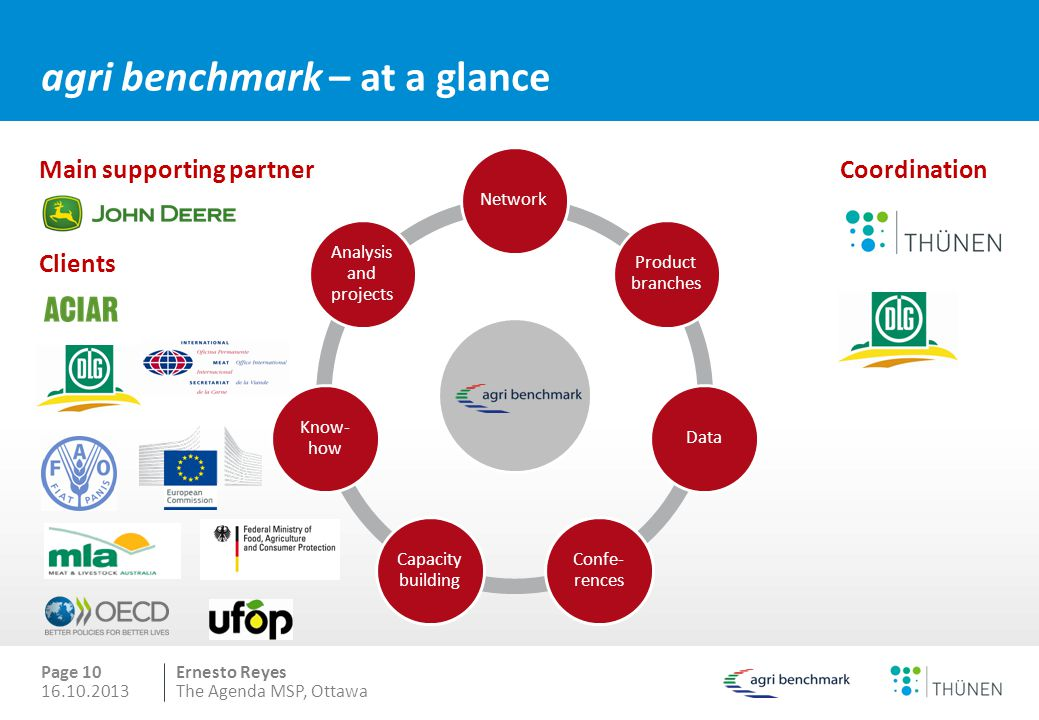 Ernesto Reyes agri benchmark – at a glance Page 10 Network Product branches Data Confe- rences Capacity building Know- how Analysis and projects CoordinationMain supporting partner Clients 16.10.2013The Agenda MSP, Ottawa