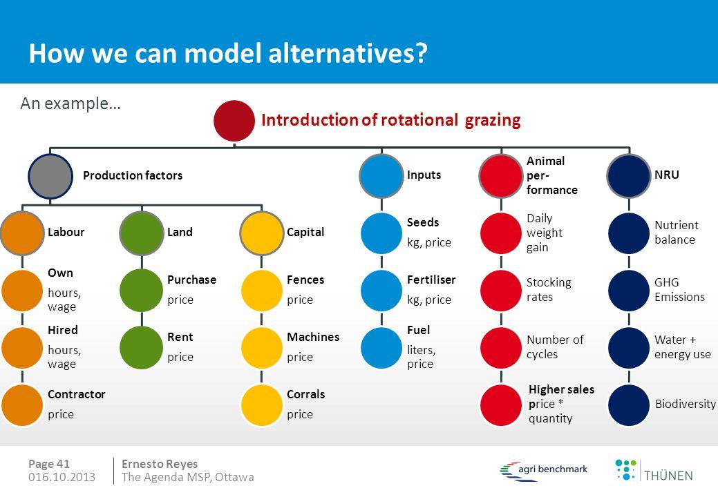 Ernesto Reyes How we can model alternatives.