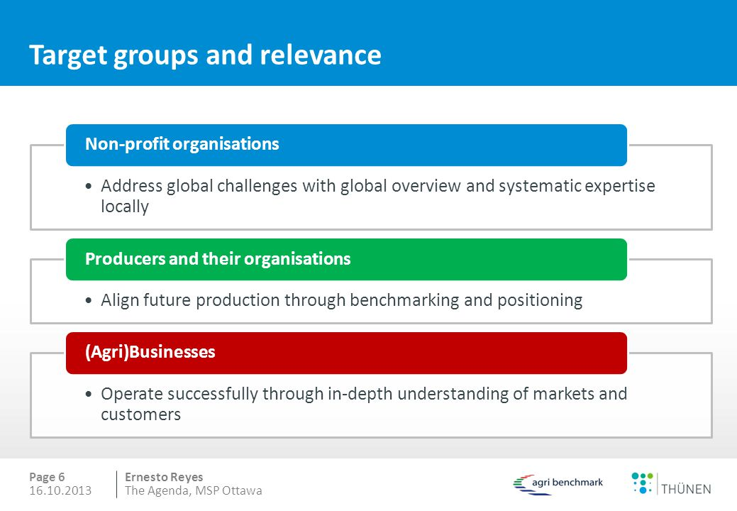 Ernesto Reyes Target groups and relevance 16.10.2013 Page 6 The Agenda, MSP Ottawa Address global challenges with global overview and systematic expertise locally Non-profit organisations Align future production through benchmarking and positioning Producers and their organisations Operate successfully through in-depth understanding of markets and customers (Agri)Businesses